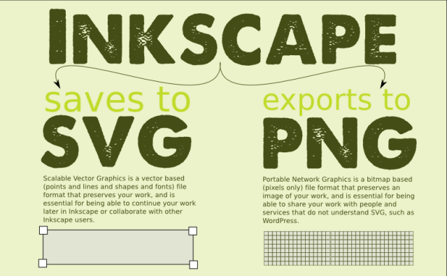 On Inkscape Saving vs. Exporting.